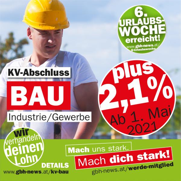 KV BAU plus 2,1 Prozent
